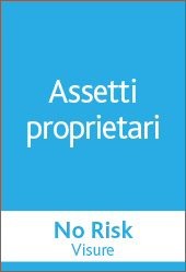 No Risk - ASSETTI PROPRIETARI